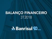 Banrisul alcança lucro líquido de R$ 796,1 milhões até setembro de 2018